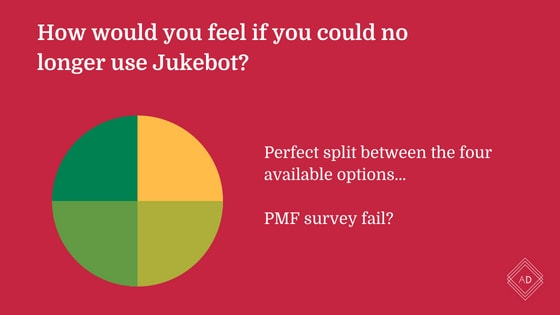 alex debecker PMF survey fail